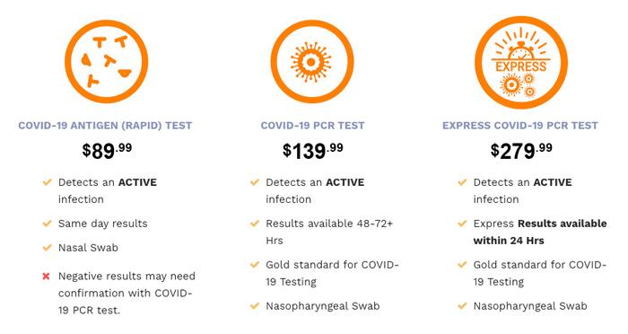 ABQ Sunport Covid-19 Testing Options